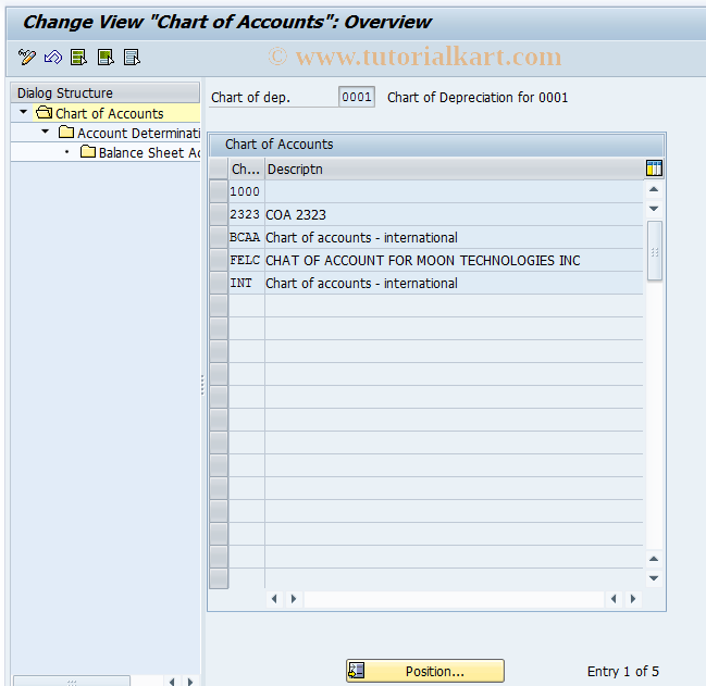 SAP TCode AO85 - Account assignmt Acquisitions