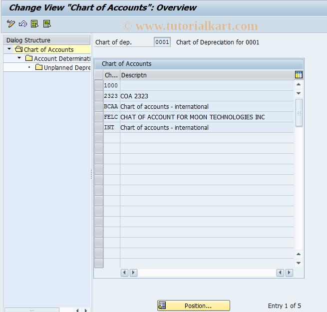 SAP TCode AO95 - Account assignment for Unplanned depreciation