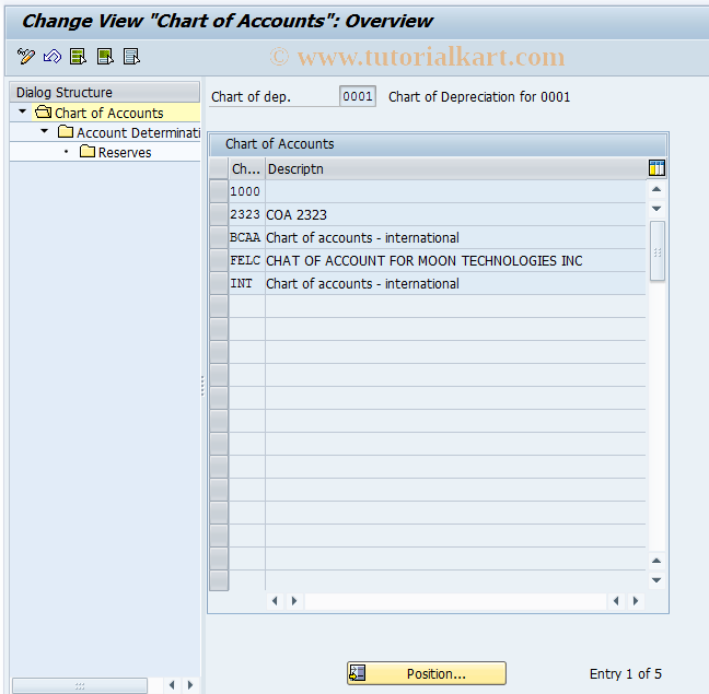 SAP TCode AO96 - Account assignment for Transfer of reserves