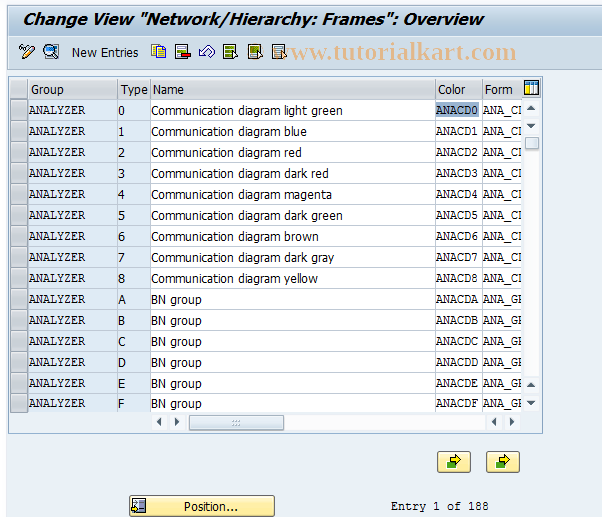 CNG1 SAP Tcode : Network/Hierarchy : Maintain frame types