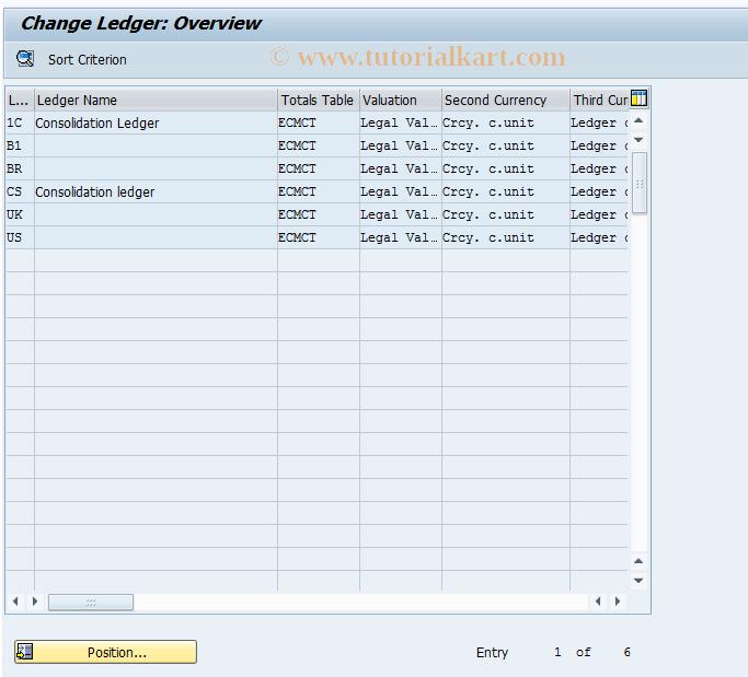 SAP TCode CXL2 - Change Ledger