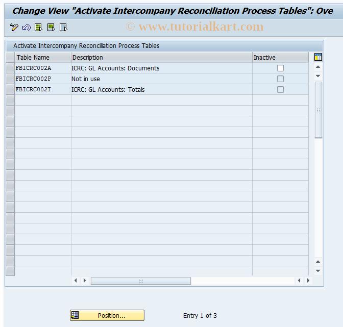 SAP TCode FBIC028 - Activate Process Tables