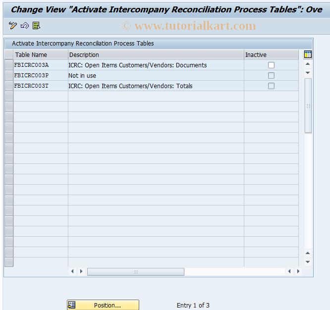 SAP TCode FBIC029 - Activate Process Tables