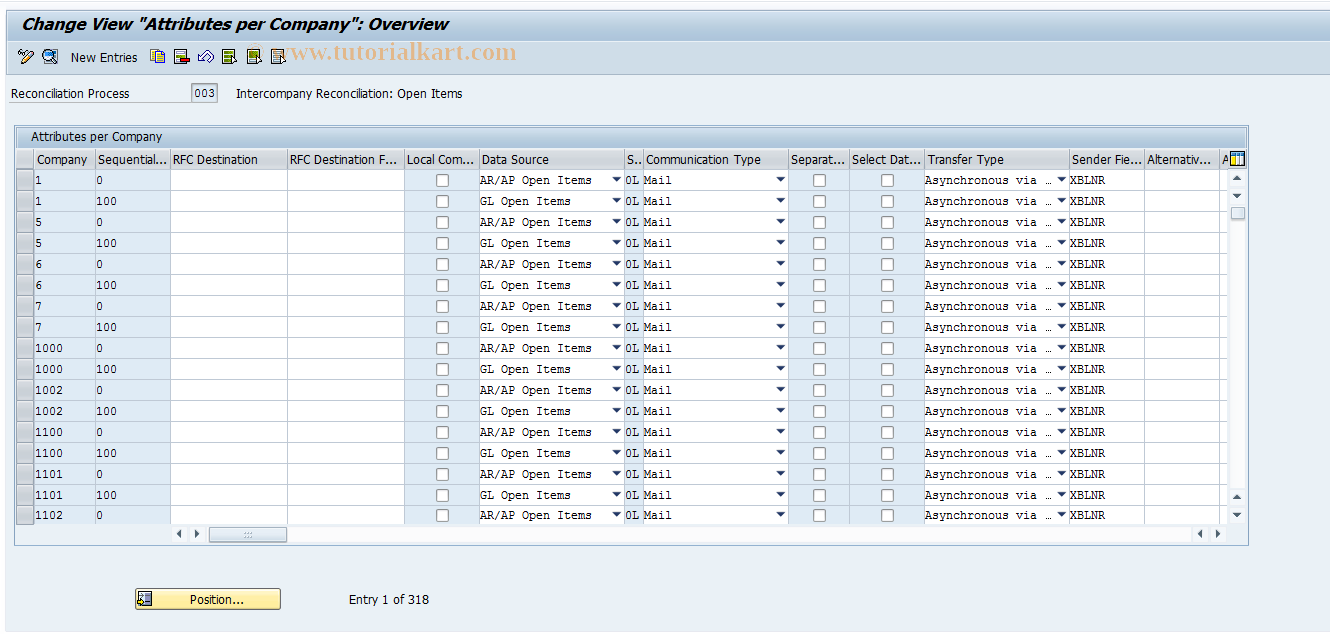 SAP TCode FBIC032 - Companies to be Reconciled