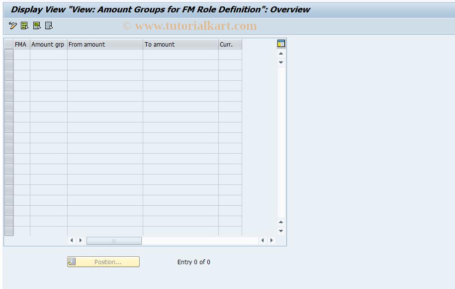 SAP TCode FM+2 - Display FM Amount Groups
