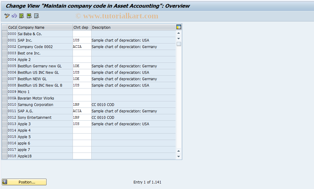 SAP TCode OAOB - FI-AA: Assign company codes