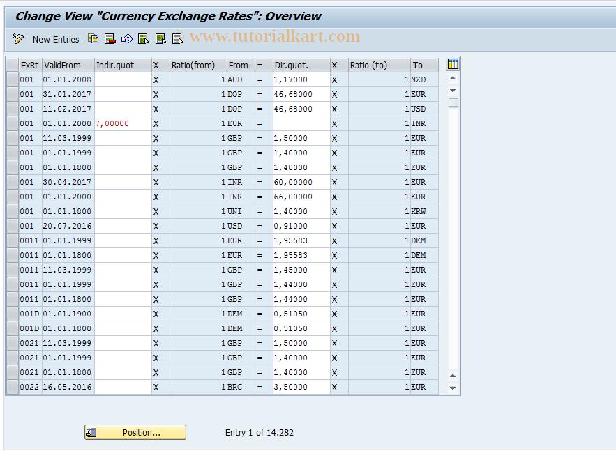 SAP TCode OB08 - C FI Maintain table TCURR