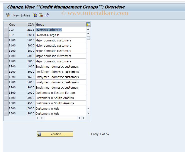 SAP TCode OB12 - C FI Maintain Table T691B