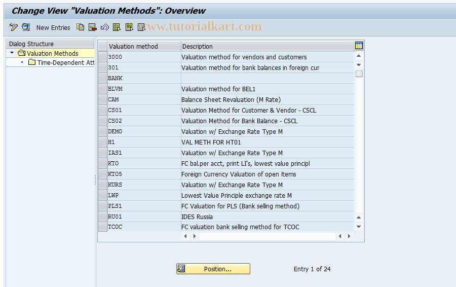 SAP TCode OB59 - C FI Maintain Valuation Methods