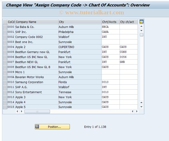 SAP TCode OB62 - C FI Maintain Table T001 (KTOPL + 2)