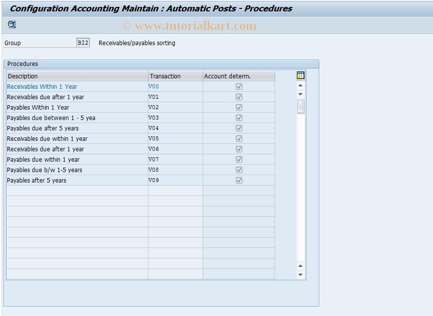 SAP TCode OBBV - C FI Maintain Table T030 BI2+SPACE