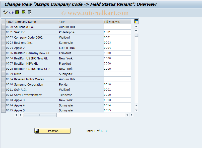 SAP TCode OBC5 - C FI Maintain Table T001