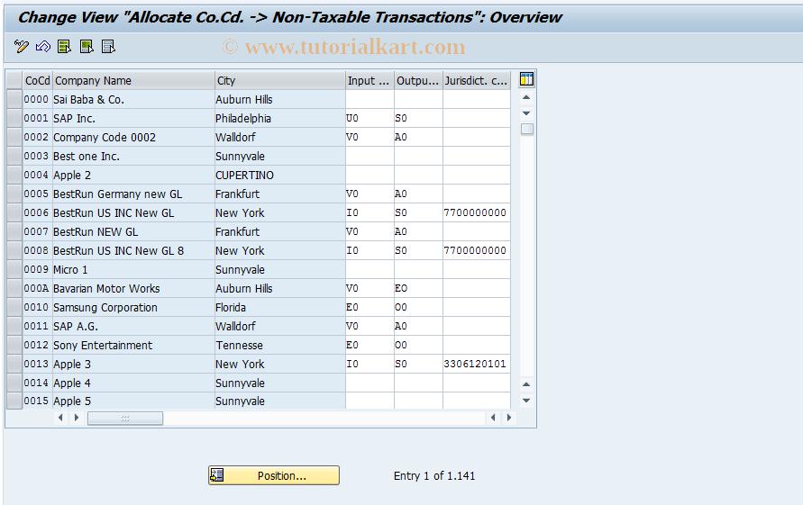SAP TCode OBCL - FI Table Maintenance  T001 (MWSKV+MWSKA)