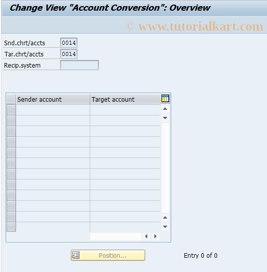 SAP TCode OBV6 - C FI Maintain Table T030V