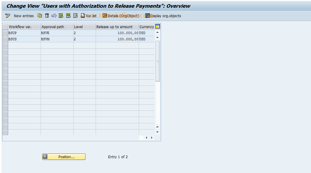 SAP TCode OBWP - Payment release by authorized person