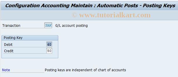 SAP TCode OBX1 - C FI Table T030B: G/L Account Posting