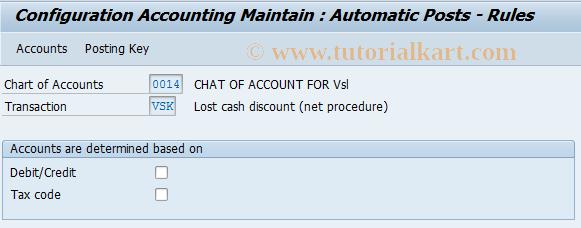 OBXV SAP Tcode : C FI Table T030 Transaction Code