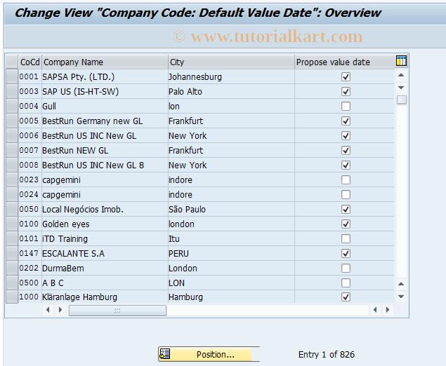 OT01 SAP Tcode : C FI Maintain Table 001_K Transaction Code