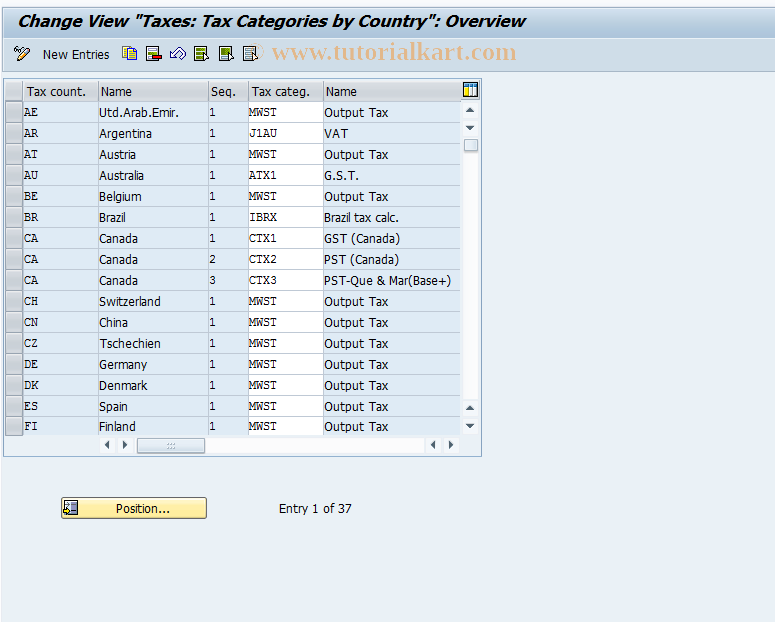 OVK1 SAP Tcode : C SD Table V_TST Tax Catg /Country