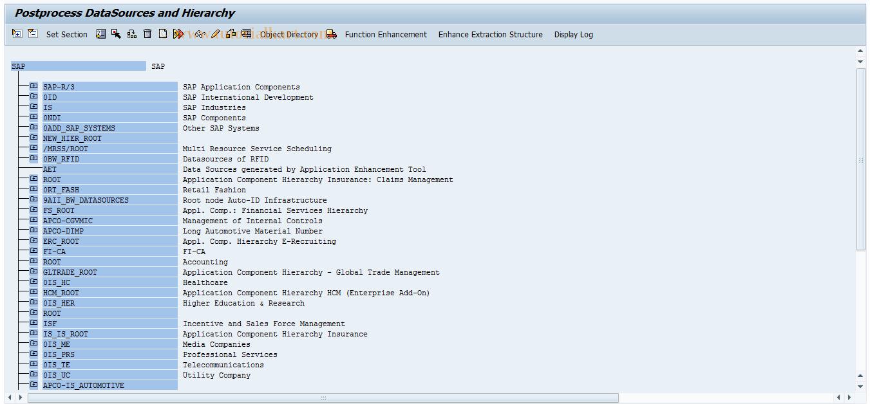 SAP TCode RSA6 - Maintain DataSources