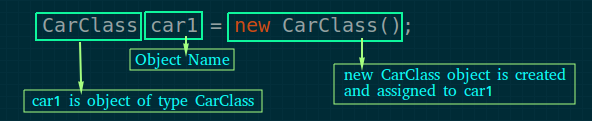 """Java Classes and Objects - Class Object creation using """"new"""" keyword - Tutorialkart"""
