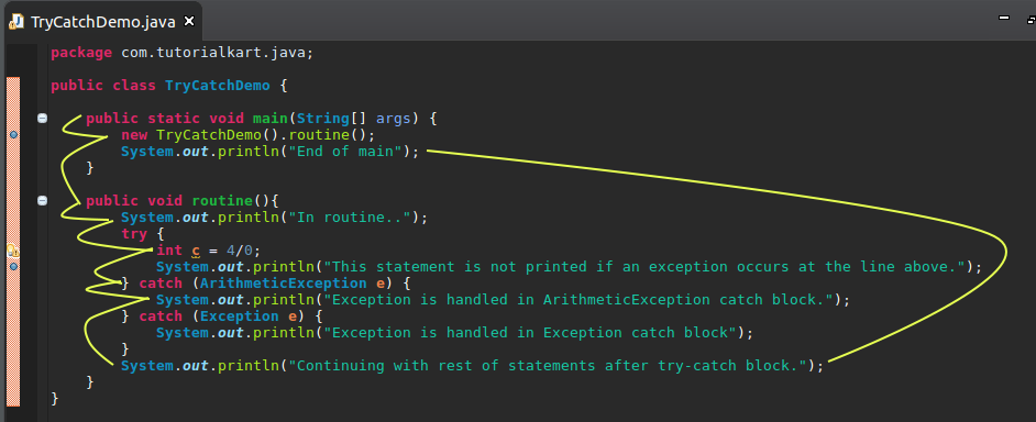 Path of execution with try catch block - Tutorialkart