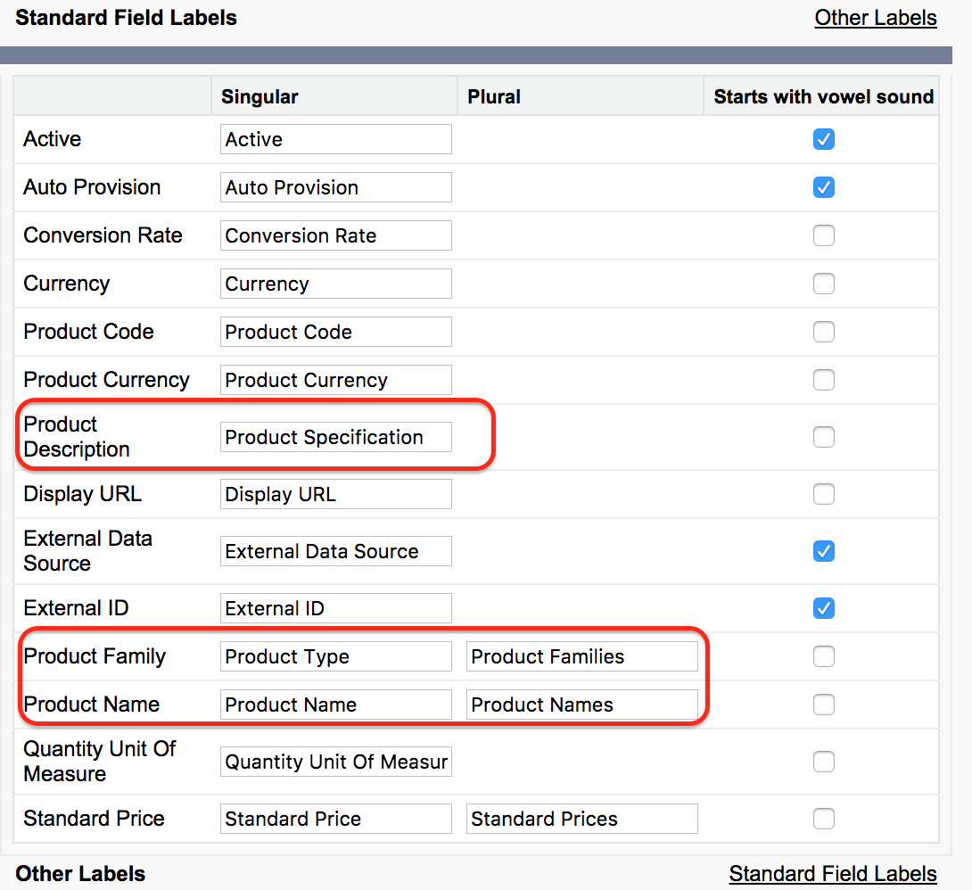How to customize Standard Salesforce Application