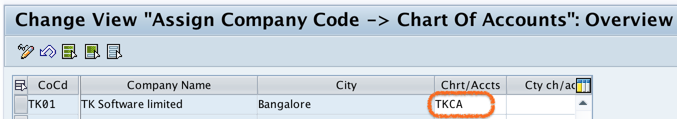 Assign Company code to Chart of Accounts in SAP