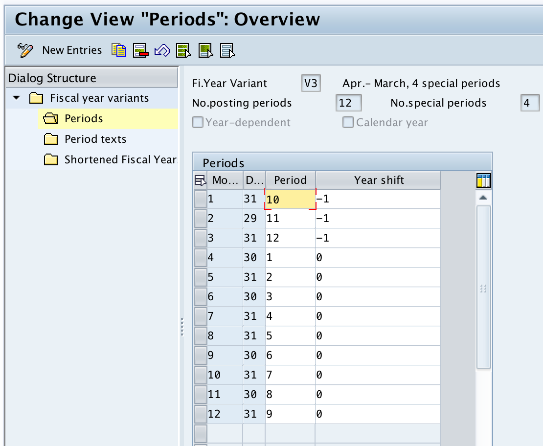 Create Fiscal Year Variants in SAP