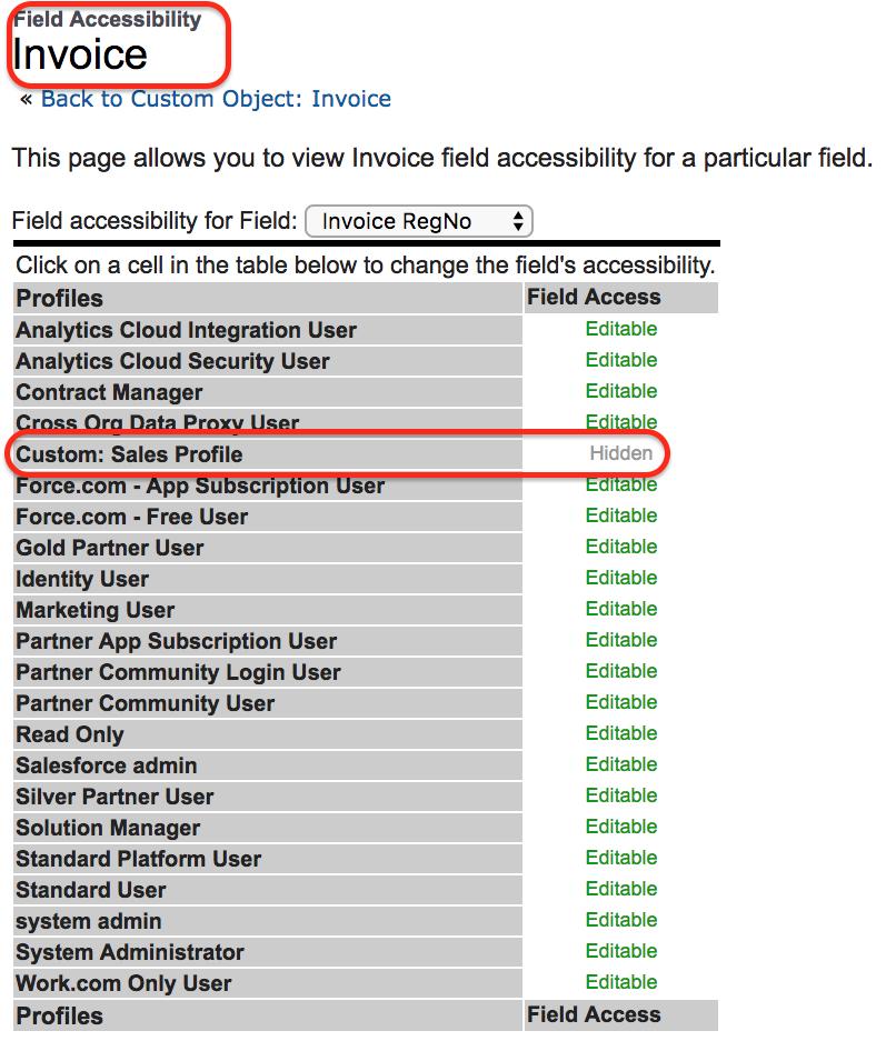 Field Level Security FLS