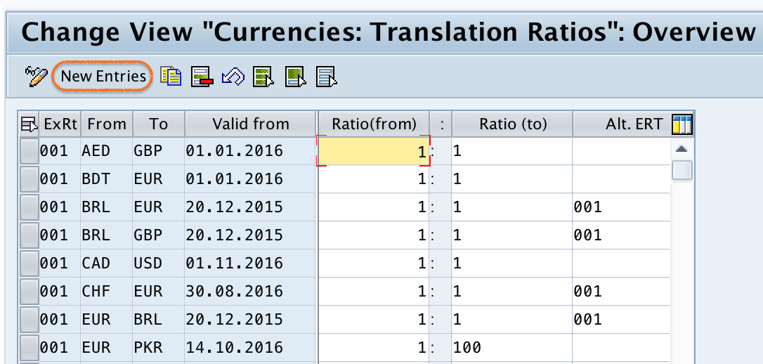 Translation Ratios for Currency Translation new entries
