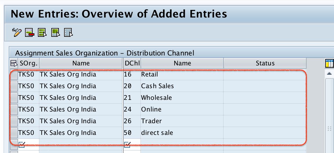 Assign Distribution Channel to Sales organization in SAP
