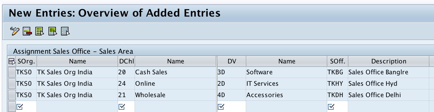 Assign Sales Office to Sales area in SAP