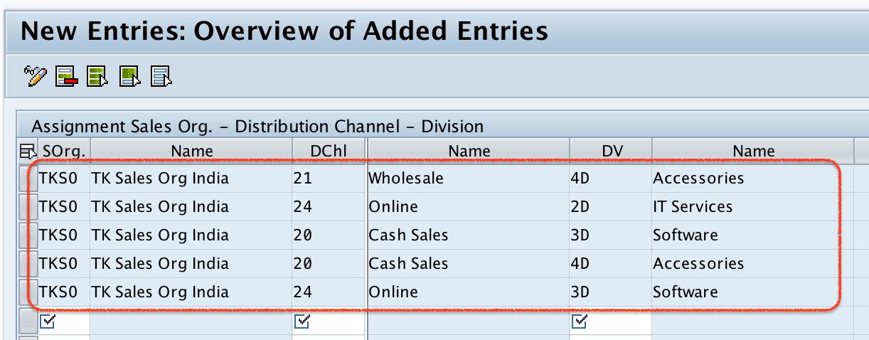 Define Sales Area in SAP