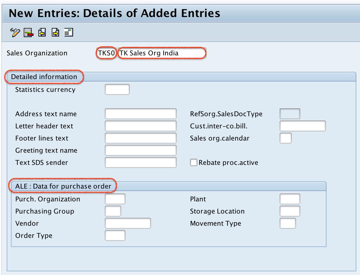 Define Sales Organization in SAP