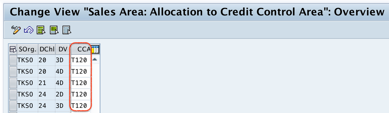 How to Assign Sales Area to Credit Control Area in SAP