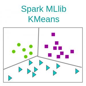 KMeans Classification using spark MLlib in Java