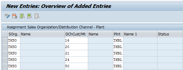 Assign Sales organization, Distribution Channel, Plant in SAP