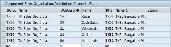 Assign Sales organization, Distribution Channel, Plant