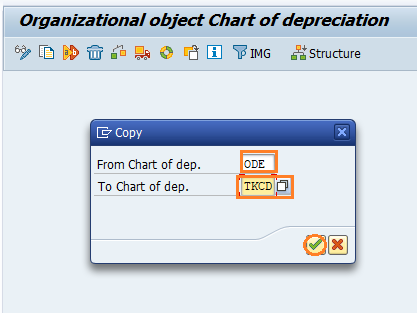 Copy chart of depreciation in SAP