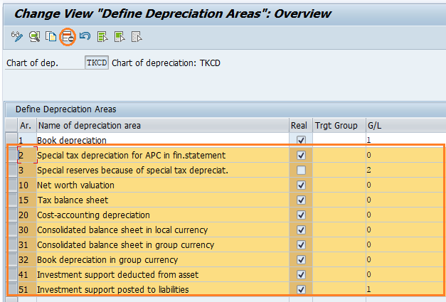 delete depreciation areas SAP