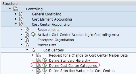 Cost Center Categories SAP path