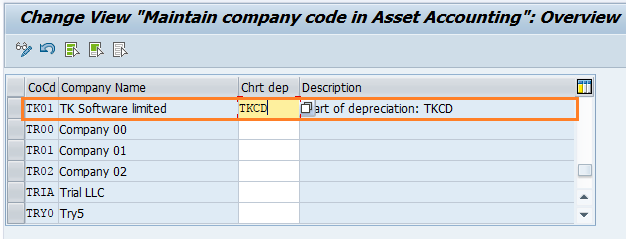 How to Assign Chart of Depreciation to Company Code