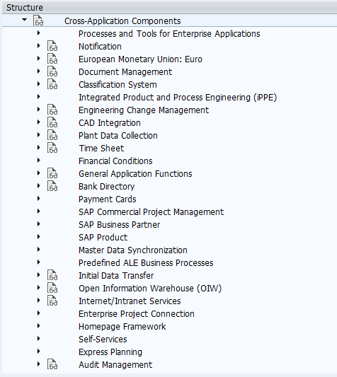 SAP IMG Cross Application Components