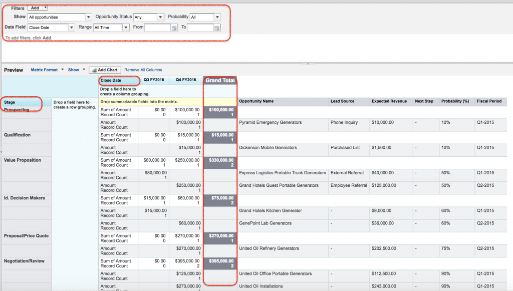 Salesforce matrix report