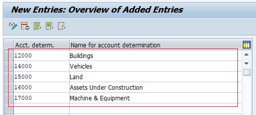 Specify AcAcount Determination in SAP - www.tutorialkart
