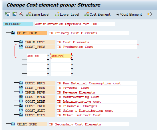 cost element group SAP structure