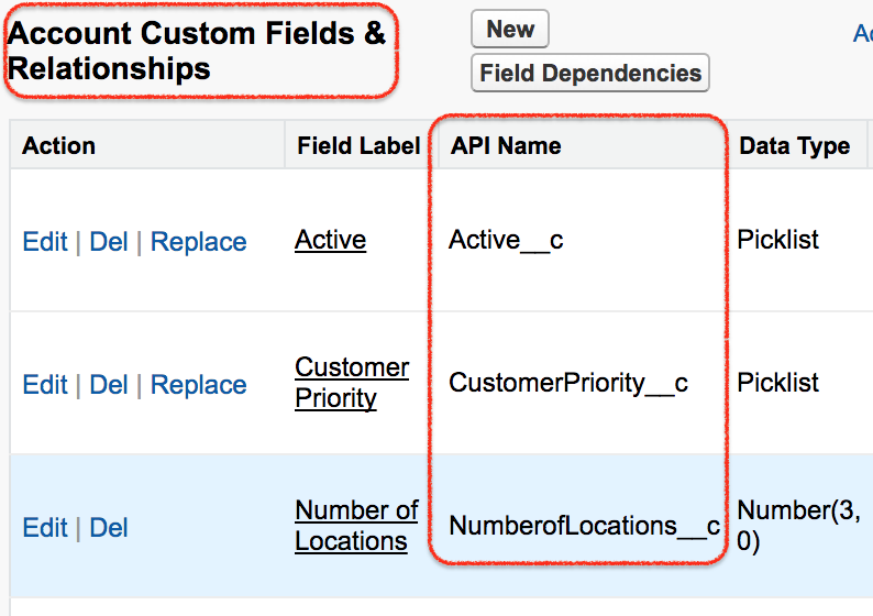 Apex SOQL - How to know API Name of the fields