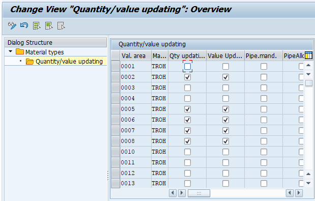 material type in SAP valuation area