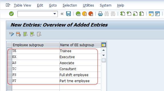 Define Employee Subgroup in SAP HR